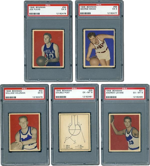 Basketball Cards - June 2005